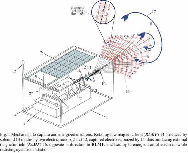 Magnetic propulsion motor k wiki wallpapers